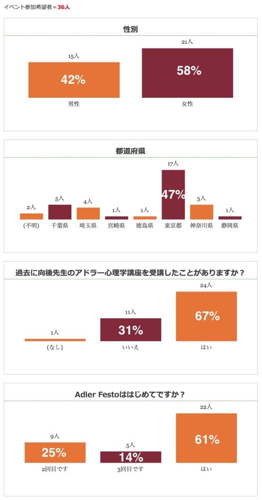 20170809_統計情報